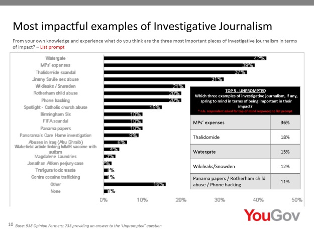 Slide-10-Impact of Journalism