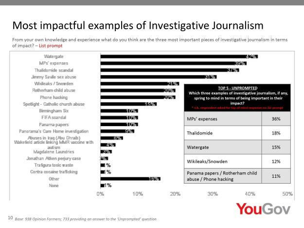 Slide-10-Impact of Journalism